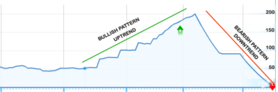 3 Awesome Stock Market Mantras You Will Not Lose-Money