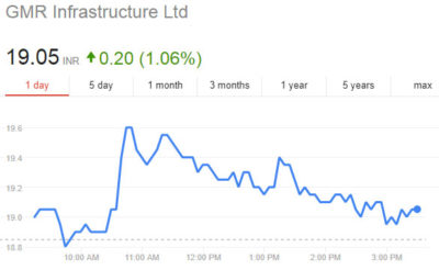 gmr infra multibagger stock price