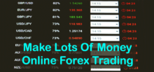How can i make money through forex trading