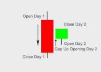 Bullish Harami Candlestick Chart Patterns From BuzzingStocks Akme Consulting (akme.co.in)