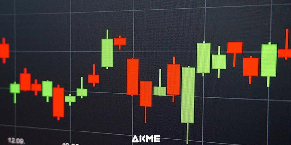Day Trading Strategy: Magic Combination of VWAP and Supertrend - AKME